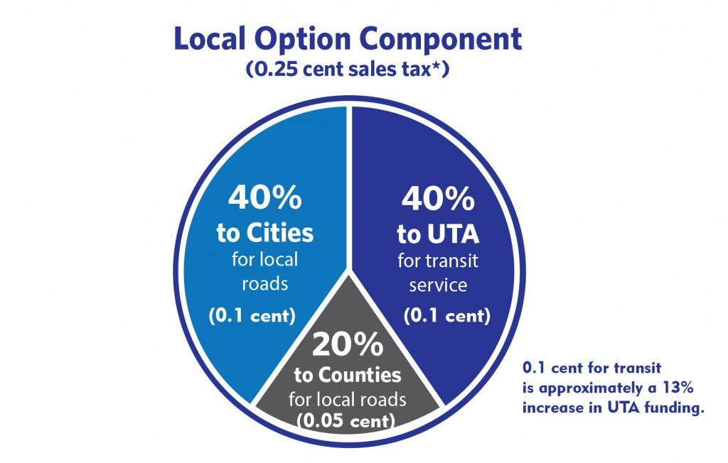 Local-Option-Graphic-b-1024x652